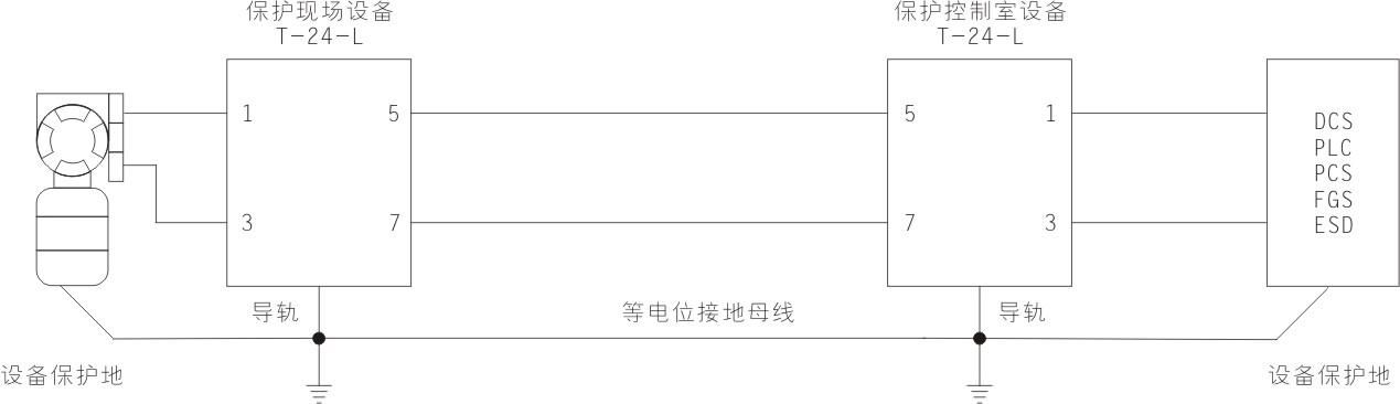 信號SPD (24V 二線制 In=10kA) 7084044