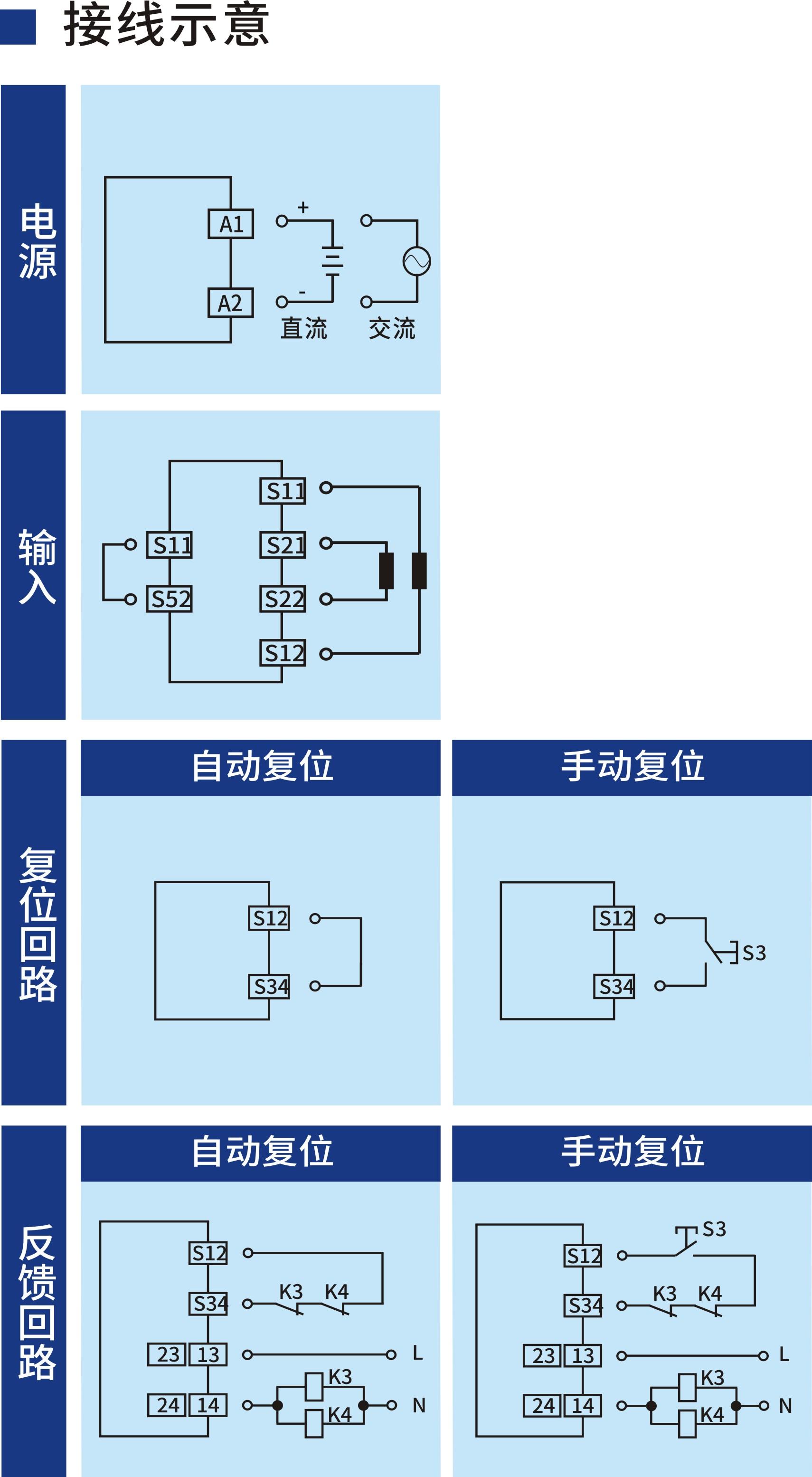 开关型安全设备输入 (四线制安全地毯 24V DC/AC 2NO+2NC 自动/手动复位)