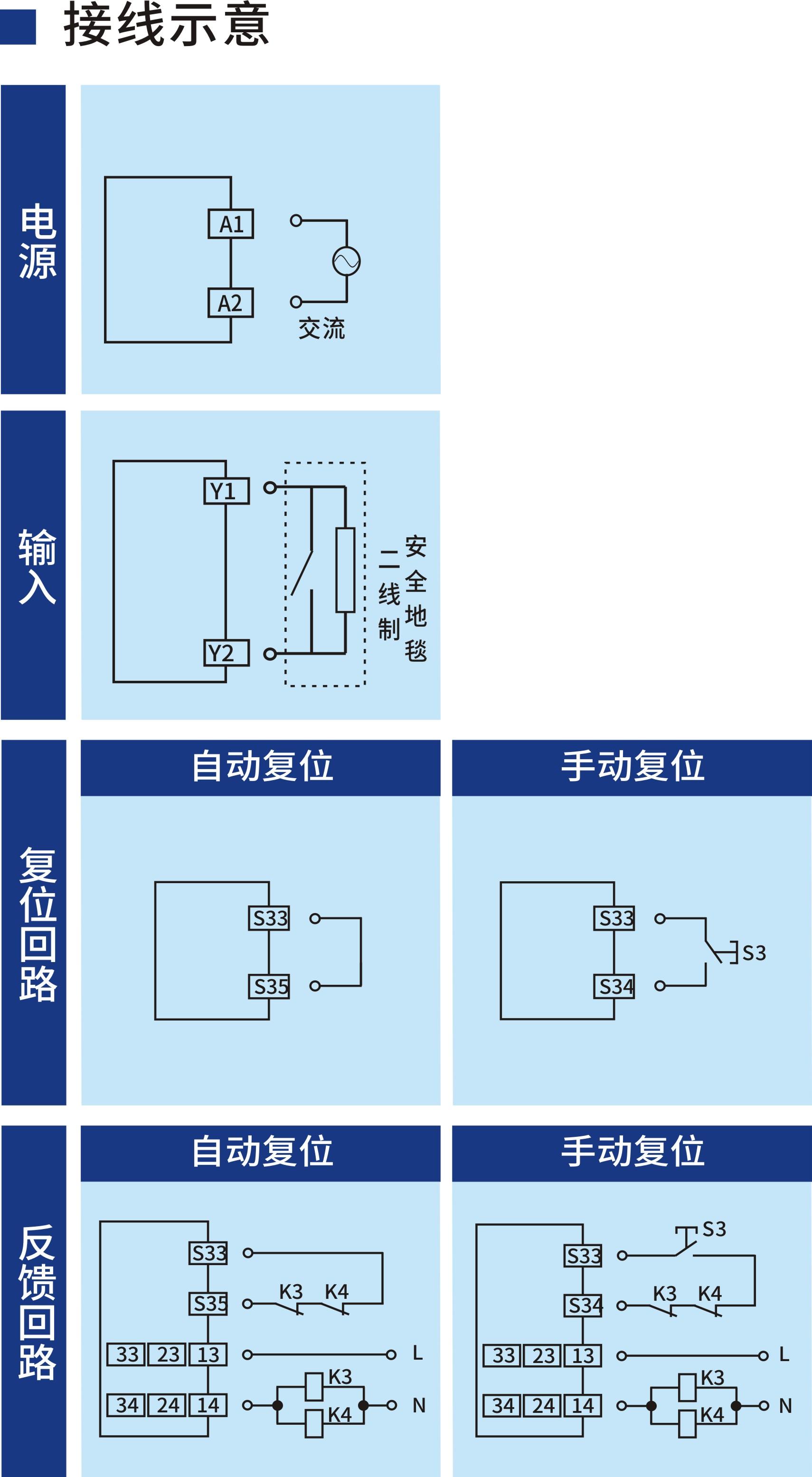 开关型安全设备输入 (两线制安全地毯 230V AC 3NO+1NC 通用复位)