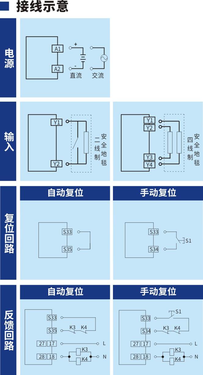 开关型安全设备输入 (二/四线制安全地毯 24V DC/AC 2NO(t)+1NC(t)+1SO 通用复位)
