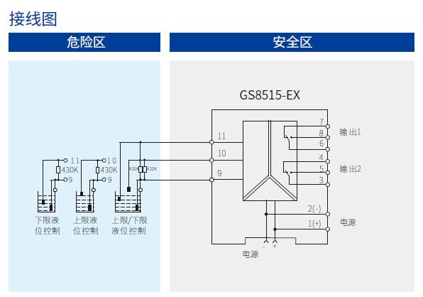 一进二出 电导液位检测隔离式安全栅