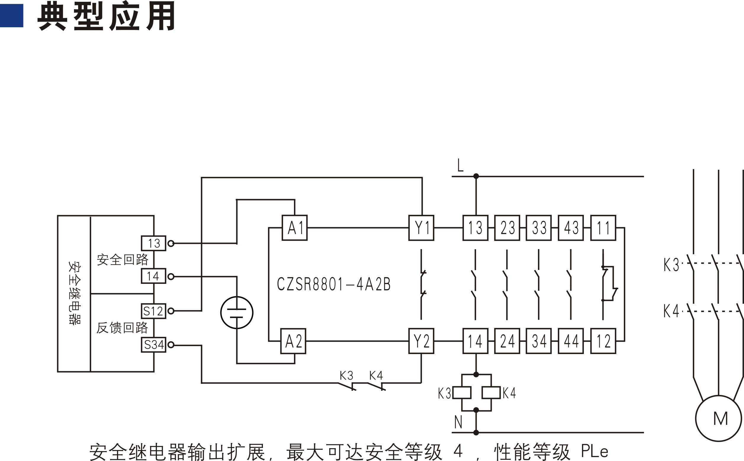 开关型安全设备输入 (输出扩展 24V DC 4NO+2NC 自动/手动复位)