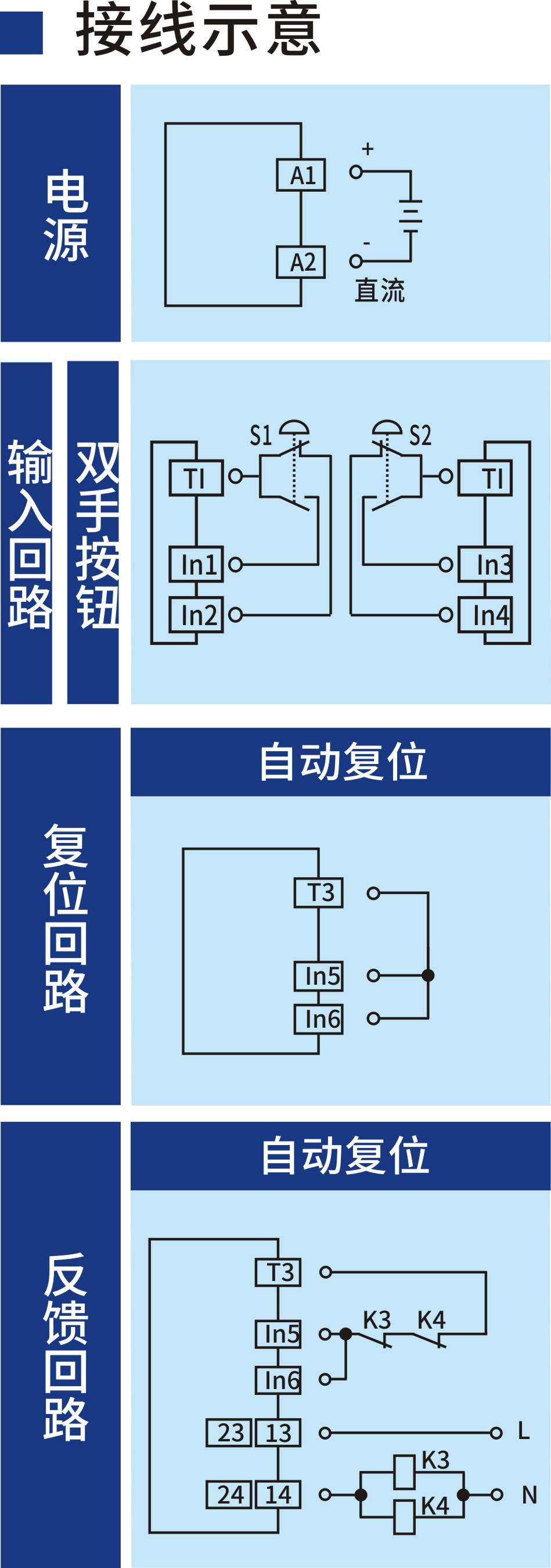 开关型安全设备输入 (复合型可配置 24V DC 2NO 通用复位)