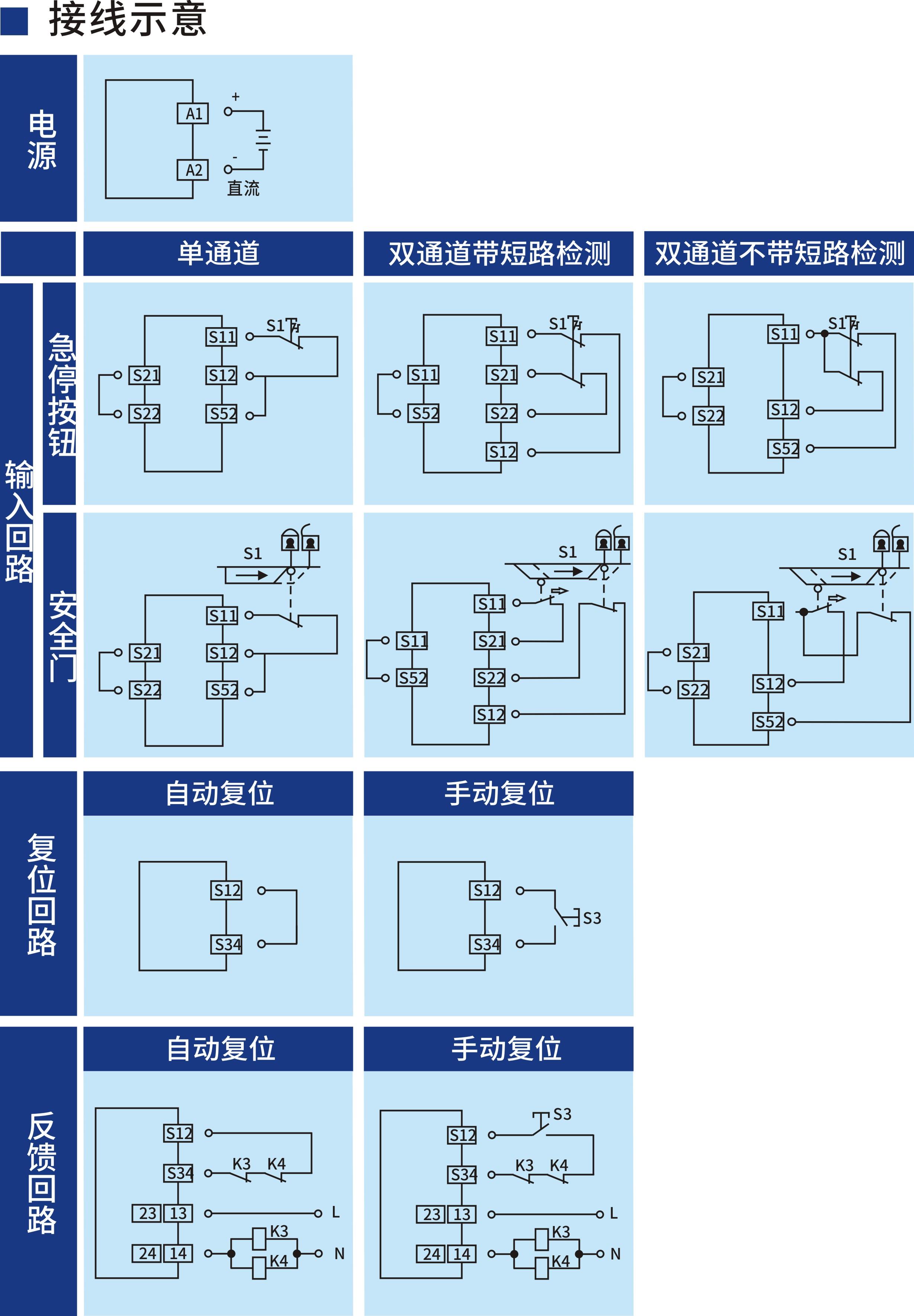 开关型安全设备输入 (急停按钮/安全门 24V DC 2NO+2NO(t) 自动/手动复位)