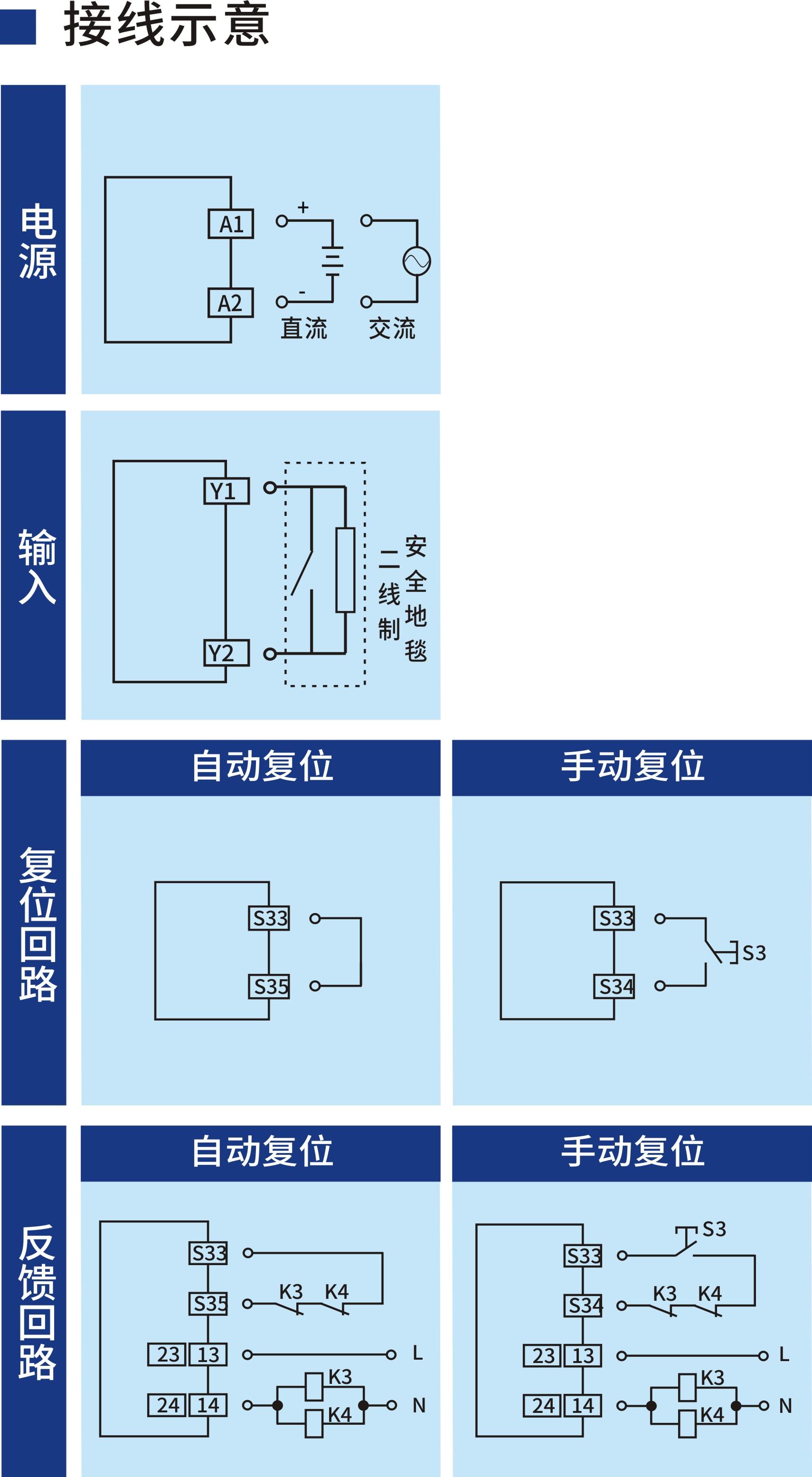 开关型安全设备输入 (两线制安全地毯 24V DC/AC 2NO+2NC 通用复位)