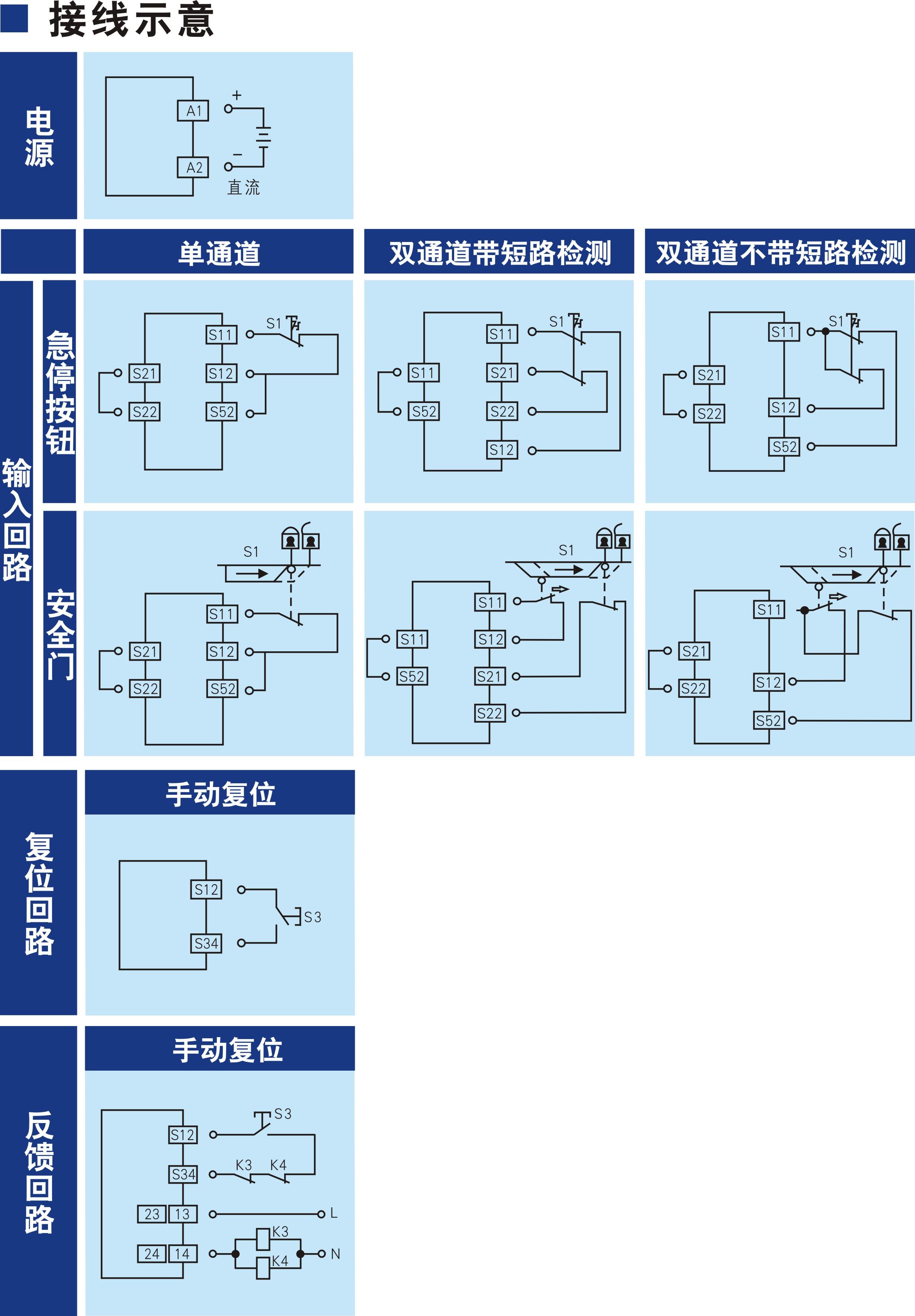 开关型安全设备输入 (急停按钮/安全门 24V DC 2NO+2NO(t) 受监控的手动复位)